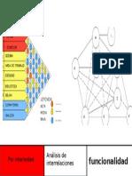 Analisis de Interrelaciones Por Intensidad en General