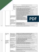 kisi ukg sd-rendah.pdf