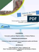 CLASE 4 HCH Conceptos, Organizaci-n Pol-tica Del Estado