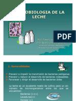 Microbiologia de Leche
