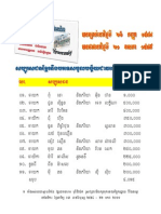 Khmer and American Donors of KBS 1985