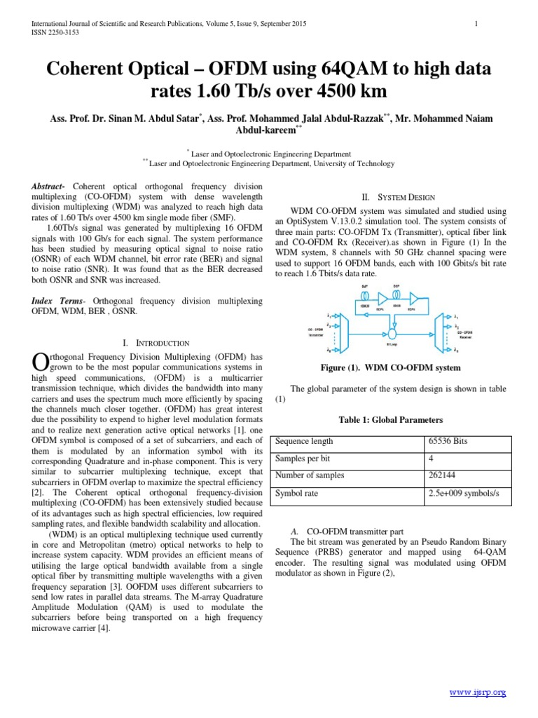 Coherent Optical – OFDM using 64QAM to high data rates 1 60