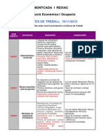 Ofertes de Treball 10-11-2015
