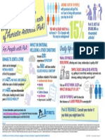 Infographic 1 Why You Need to Take Note of PsA