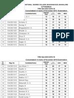 Fifth Sem. BCA Consolidated IA marks November 2015 Exam.xlsx