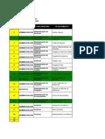 SIRH BDRequerimientosFuncionales v1.4
