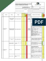 IPERC Nivelación Del Terreno (2)