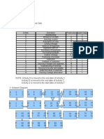 Scheduling Using PERT CPM