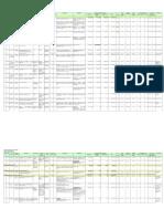Obras en Ejecución y Proceso de Selección-Avan.oct.2015
