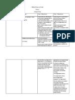 Maths Scheme of Work Class 2 (1)