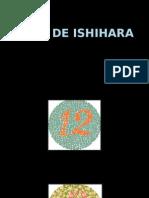 Test de Ishihara