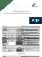 Planificacion Anual Educacion Fisica 3basico 2014