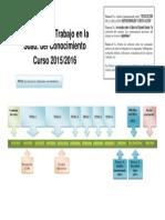 AGENDA EYT 2015-2016