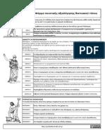 Μεθοδολογία αξιολόγησης ιστοσελίδων-σελ.1