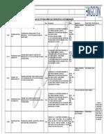 Especificaciones Técnicas EPP