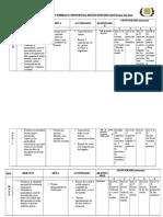 Plan de Trabajo Ipm 2015 en Proyecto