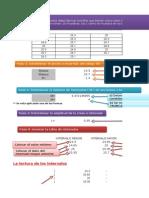 Histograma Plataforma 201510 (2)