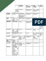 atividade informática 27 SITES EDUCATIVOS.pdf
