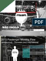 Sao Paulo Guarulhos International Airport advertising kit