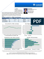 Market Tracker February 2010 97035 97034 Lake Oswego Real Estate Home Value Trends