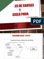 Diagrama Causa - Efecto y Phva