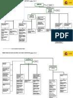 MEducacionCulturaDeporte.pdf