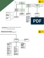 MPresidencia.pdf
