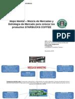 Semana 8. Parte i. Mapa Mental de Starbucks