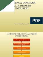 Membaca Diagram Alir Proses Industri