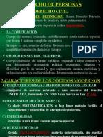 Personas Juridica 2015 Cpgqt
