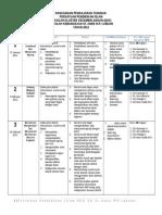 RPT Persatuan Pendidikan Agama Islam.doc