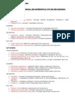 Programacion Anual 1ro y 2do