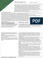 behaviour management plan