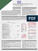 Validazione italiana FDS