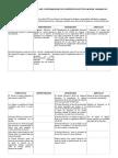 Plan de Mejora Financiero(Corregido)