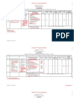 Proposed Zoning Table Amendments 10-12-2015 (1)