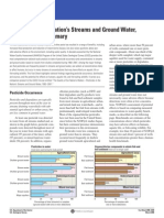 Pesticides in the Nation s Streams and Groundwater 1992 2001 a Summary