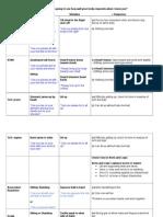 reflex lab sheet - competencies exam