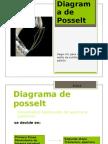 73203637 Diagrama de Posselt Copia