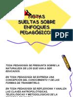 ENFOQUES PEDAGÓGICOS, SUS LECTURAS Y PRÁCTICAS EDUCATIVAS