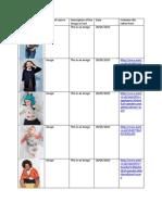 p3 - asset table - iyobel kibreab