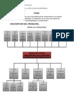 Arbol de Problemas1 (1)