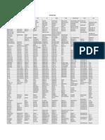 BPL Equiv Chart