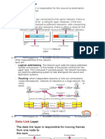 ID. 02 Network & Data Link & Physical Layer