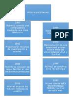 mapa internet