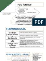 PSIQUIATRÍA-FORENSE (1)