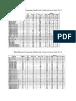 Tabel Worksheet Kel 8