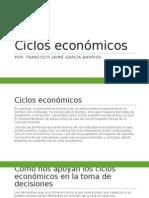 1.5 Ciclos Económicos