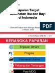 Capaian Target Kesehatan Ibu dan Bayi di Indonesia (Maret 2015)
