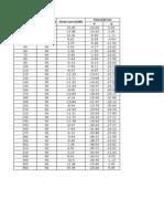 Rad Pattern Formula (KB)